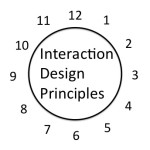 Akendi's 12 Interaction Design Principles