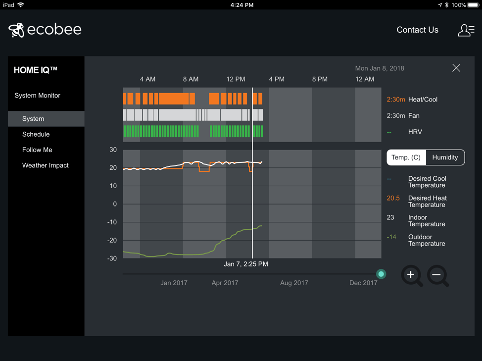 Screenshot of Ecobee smart thermostat display