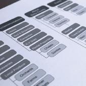 Akendi intranet ux design
