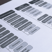 Akendi Information Architecture